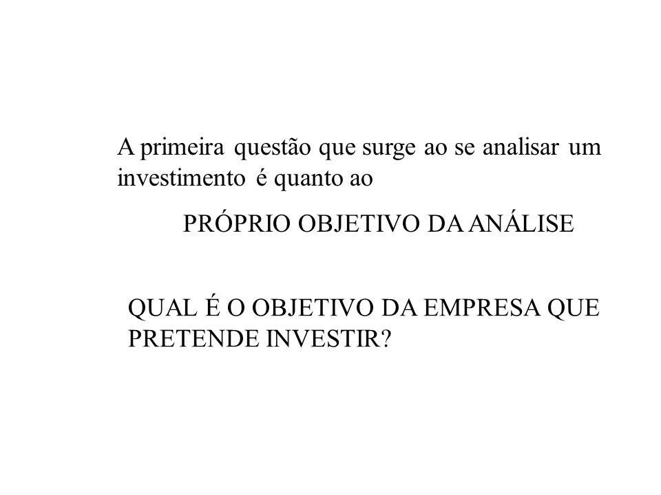 A primeira questão que surge ao se analisar um investimento é quanto ao