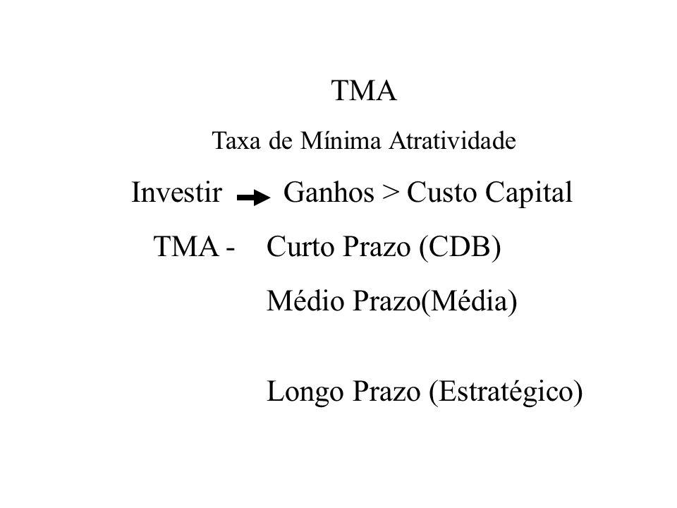 Taxa de Mínima Atratividade