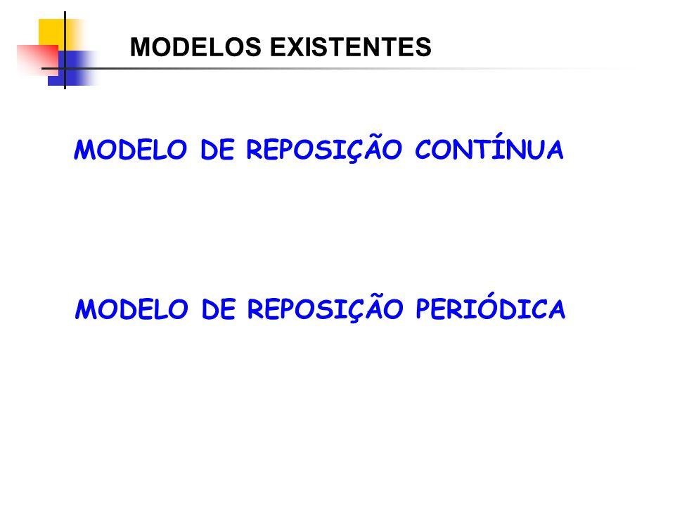 MODELOS EXISTENTES MODELO DE REPOSIÇÃO CONTÍNUA MODELO DE REPOSIÇÃO PERIÓDICA