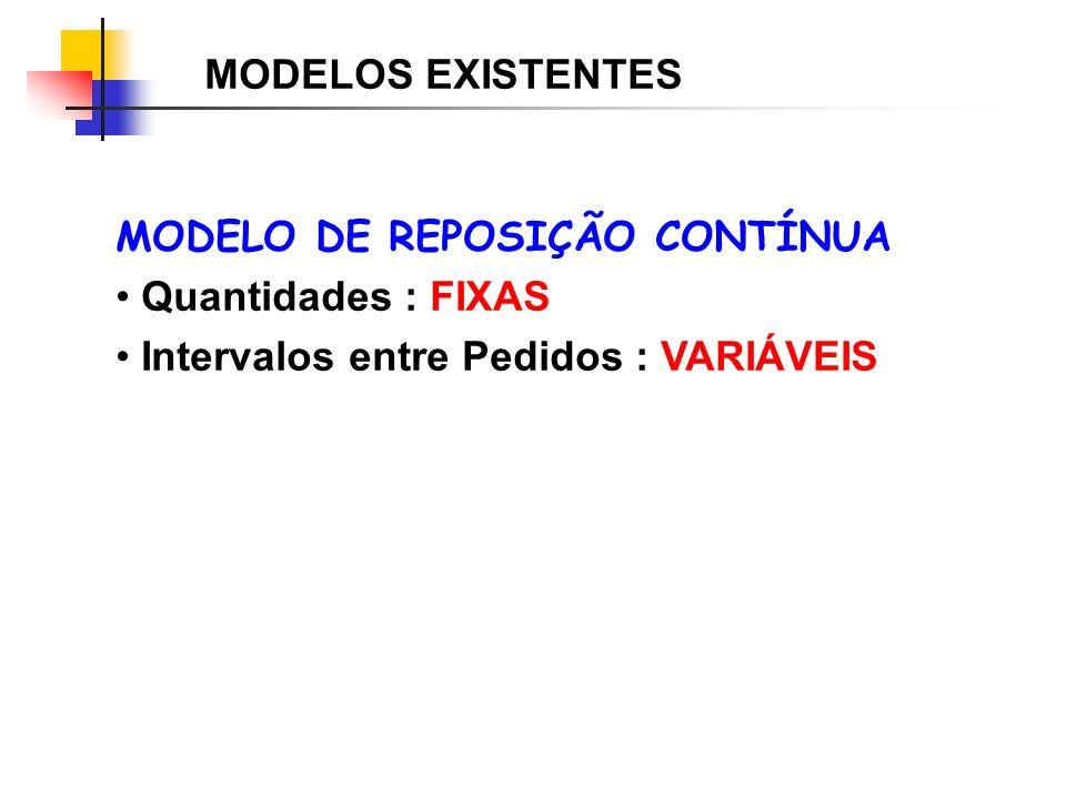 MODELOS EXISTENTES MODELO DE REPOSIÇÃO CONTÍNUA. Quantidades : FIXAS.