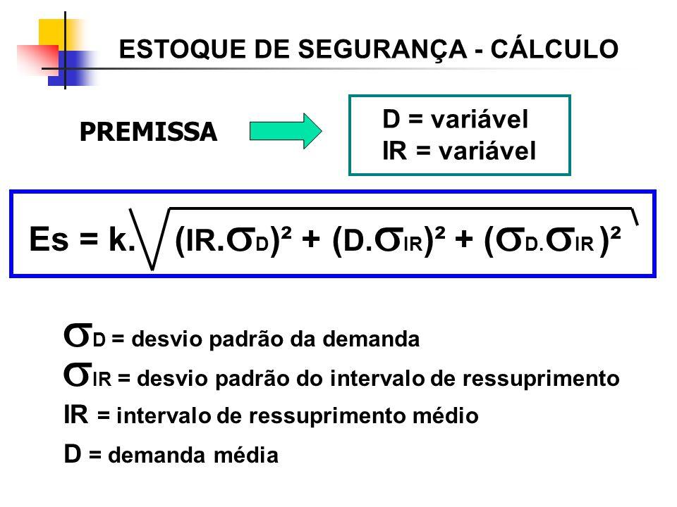 D = desvio padrão da demanda