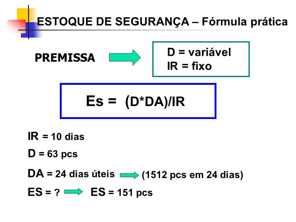 Es = (D*DA)/IR ESTOQUE DE SEGURANÇA – Fórmula prática D = variável