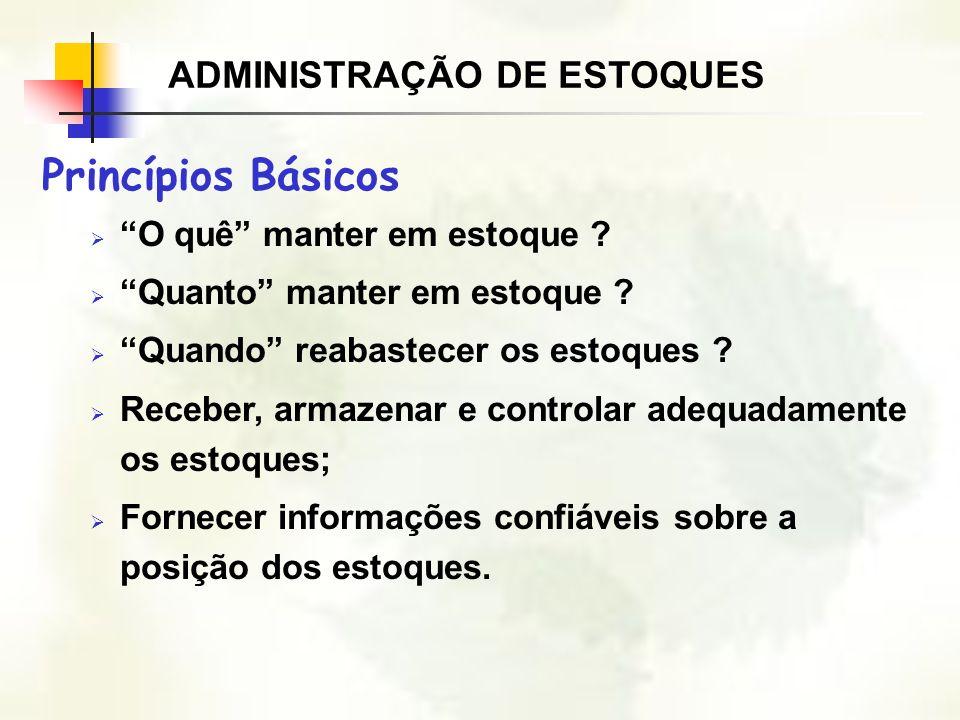 Princípios Básicos ADMINISTRAÇÃO DE ESTOQUES