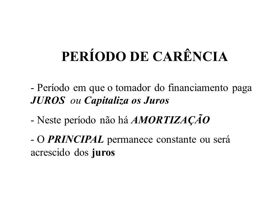 PERÍODO DE CARÊNCIA - Período em que o tomador do financiamento paga JUROS ou Capitaliza os Juros.