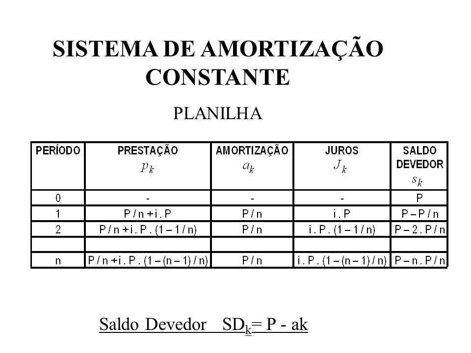SISTEMA DE AMORTIZAÇÃO CONSTANTE