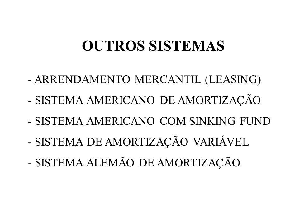 OUTROS SISTEMAS - ARRENDAMENTO MERCANTIL (LEASING)