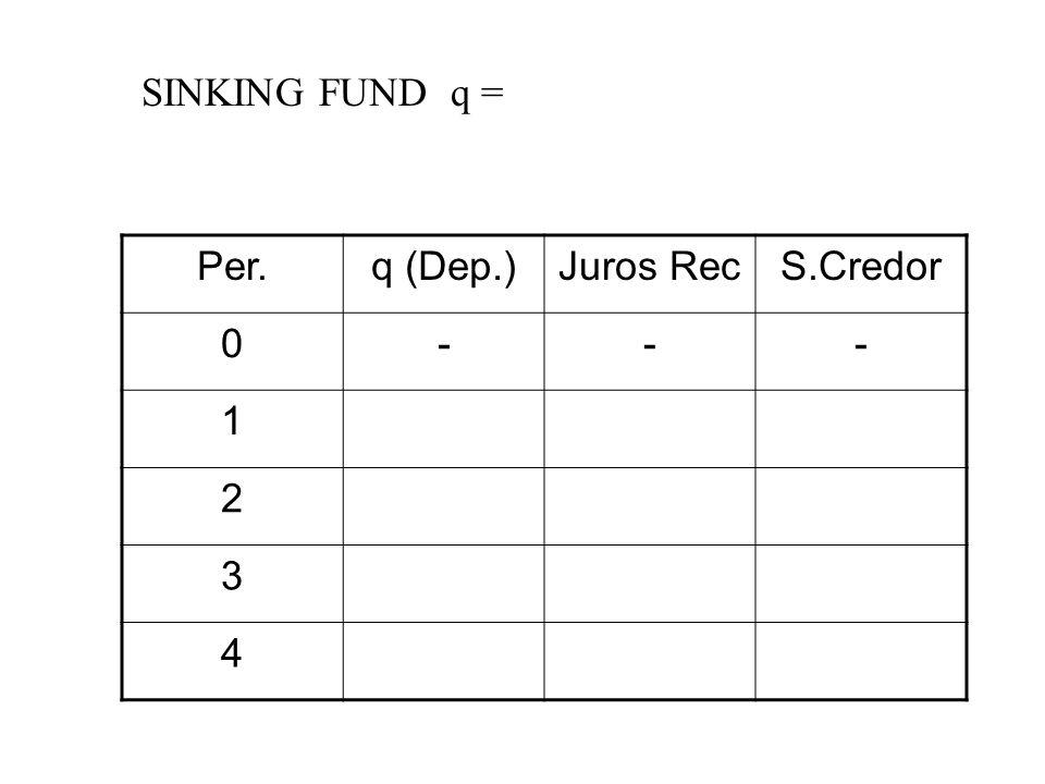 SINKING FUND q = Per. q (Dep.) Juros Rec S.Credor - 1 2 3 4
