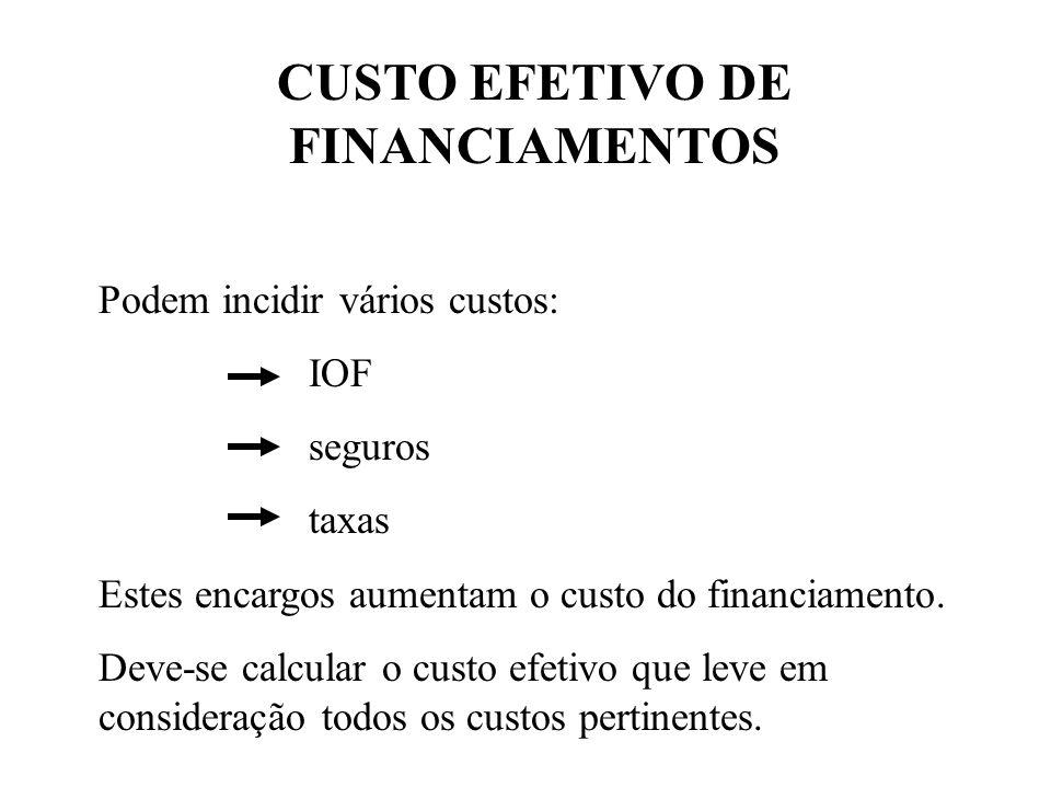 CUSTO EFETIVO DE FINANCIAMENTOS