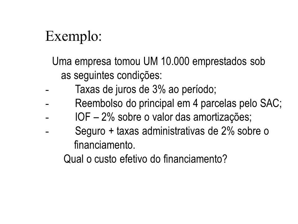 Exemplo: as seguintes condições: - Taxas de juros de 3% ao período;