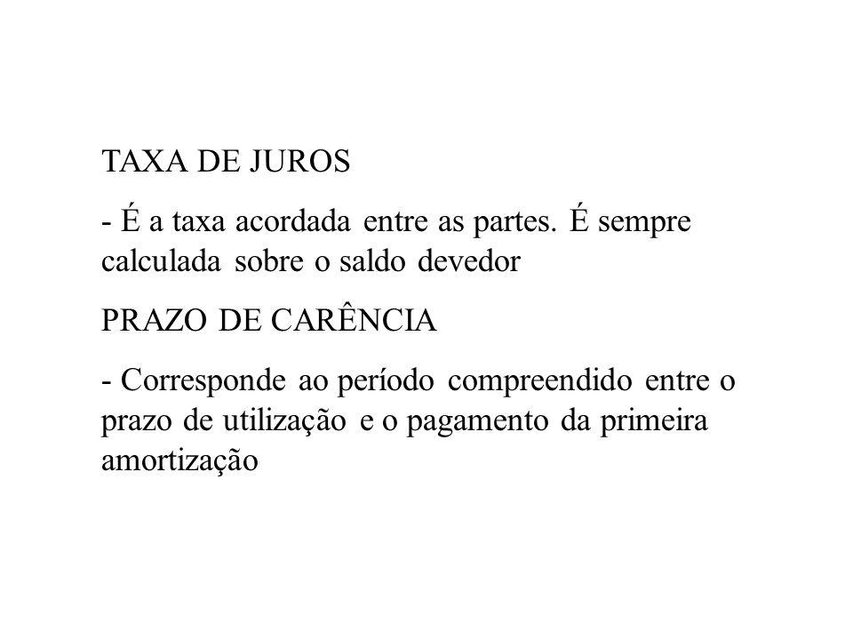 TAXA DE JUROS - É a taxa acordada entre as partes. É sempre calculada sobre o saldo devedor. PRAZO DE CARÊNCIA.