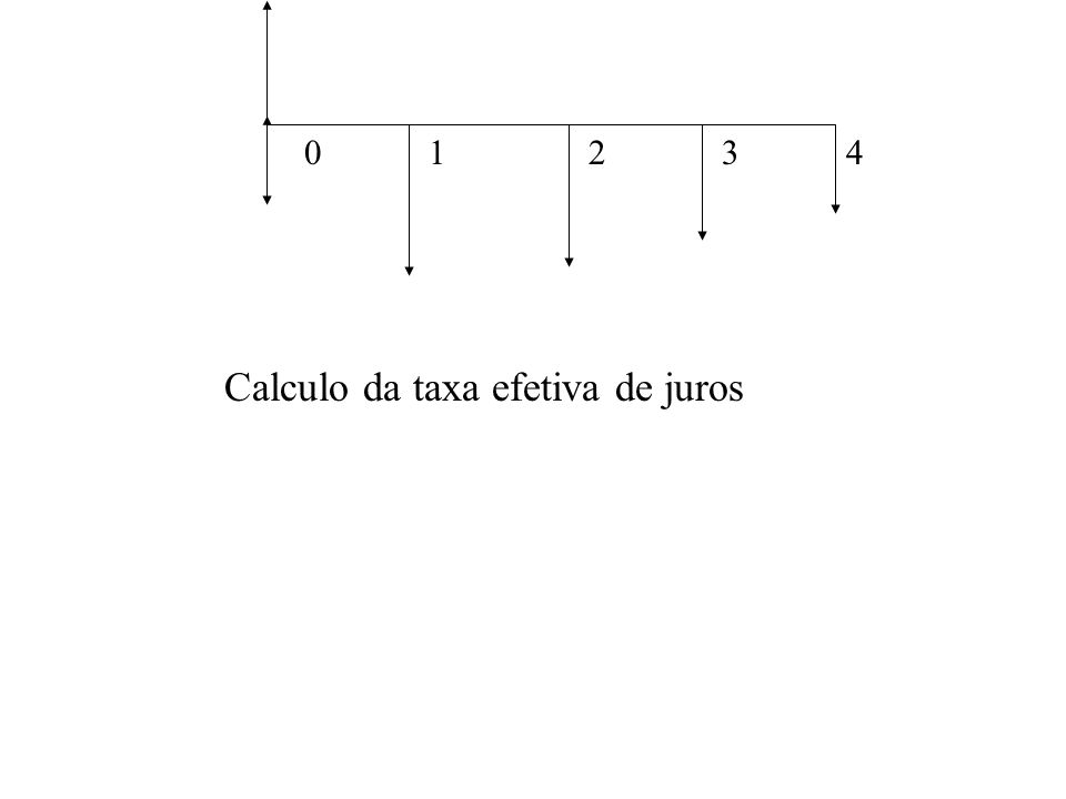 Calculo da taxa efetiva de juros