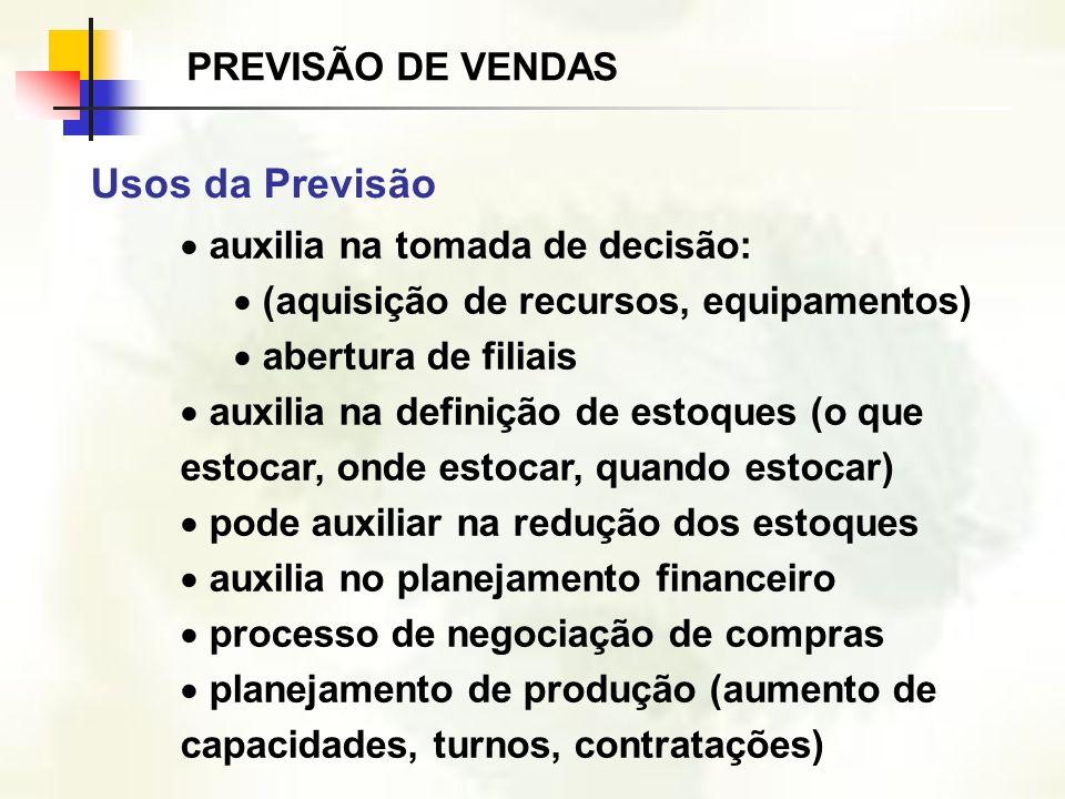 Usos da Previsão PREVISÃO DE VENDAS auxilia na tomada de decisão: