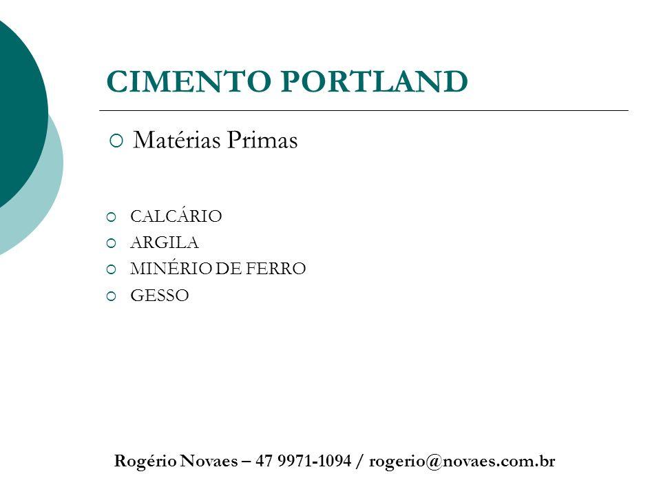 CIMENTO PORTLAND Matérias Primas CALCÁRIO ARGILA MINÉRIO DE FERRO
