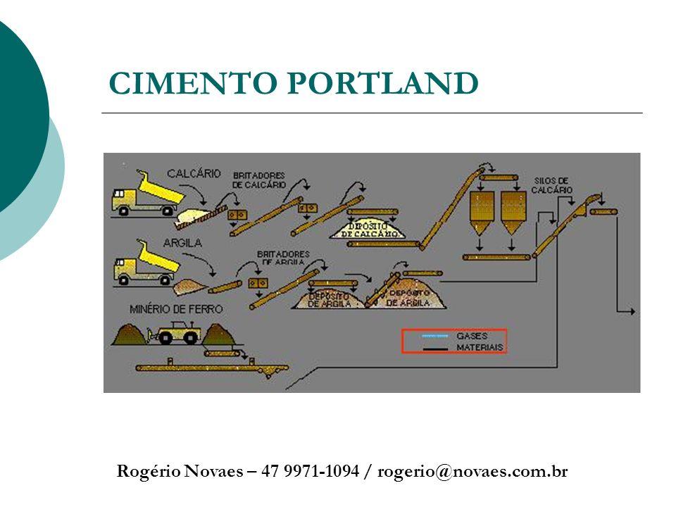 CIMENTO PORTLAND Rogério Novaes – 47 9971-1094 / rogerio@novaes.com.br