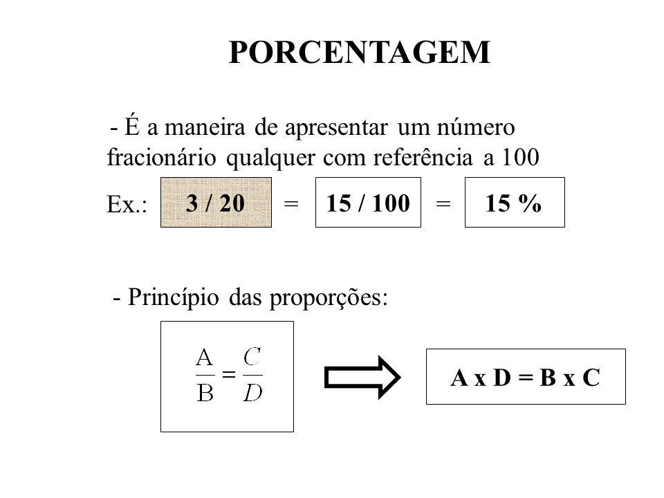 PORCENTAGEM Ex.: = = - Princípio das proporções: 3 / 20 15 / 100 15 %