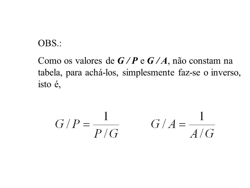 OBS.:Como os valores de G / P e G / A, não constam na tabela, para achá-los, simplesmente faz-se o inverso, isto é,