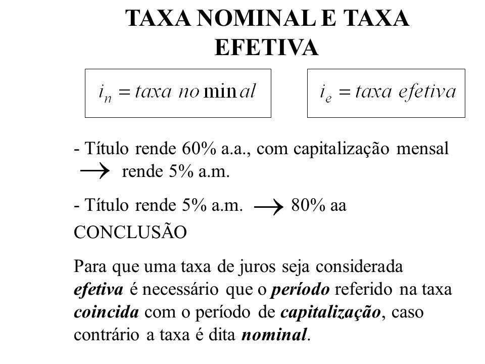 TAXA NOMINAL E TAXA EFETIVA