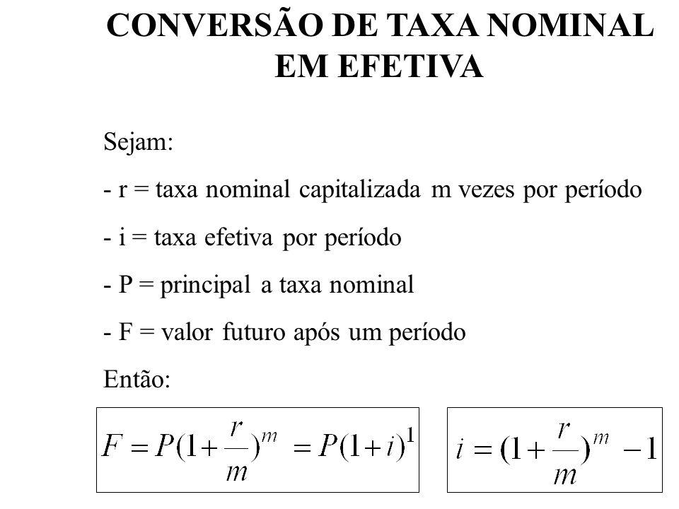 CONVERSÃO DE TAXA NOMINAL EM EFETIVA