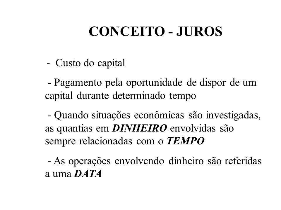 CONCEITO - JUROS- Custo do capital. - Pagamento pela oportunidade de dispor de um capital durante determinado tempo.