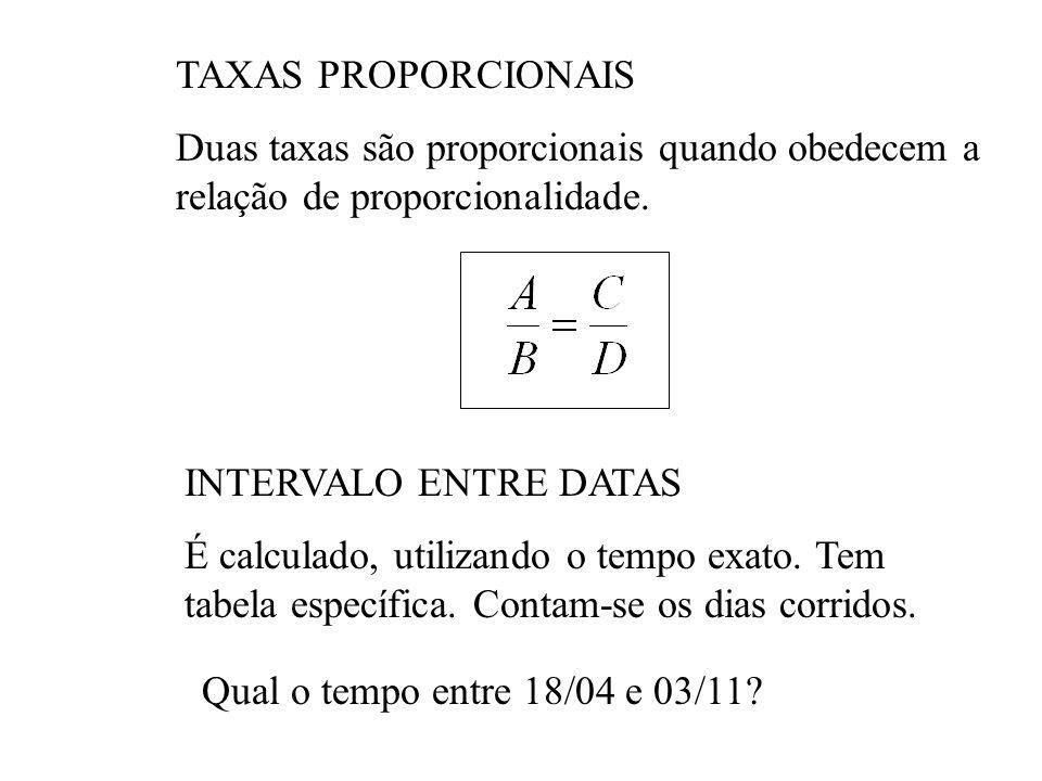 TAXAS PROPORCIONAIS Duas taxas são proporcionais quando obedecem a relação de proporcionalidade. INTERVALO ENTRE DATAS.