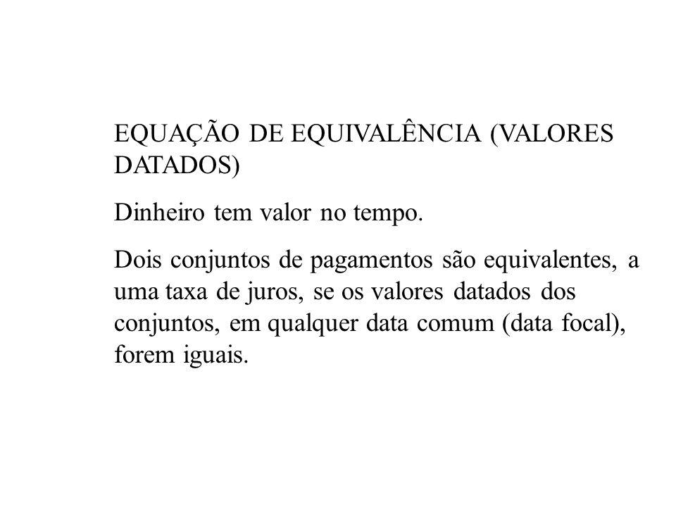 EQUAÇÃO DE EQUIVALÊNCIA (VALORES DATADOS)