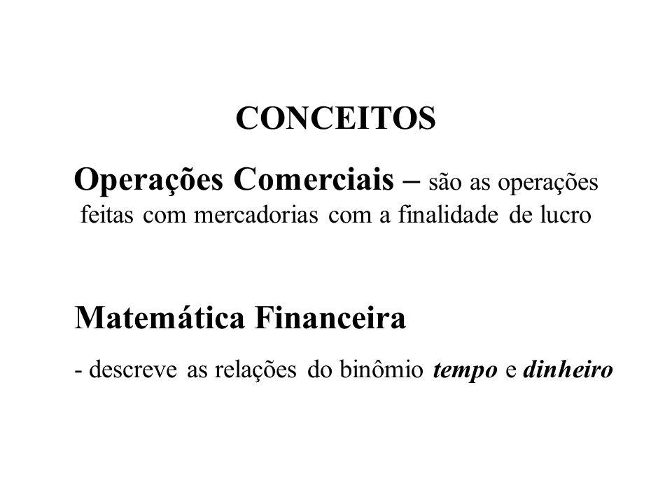 CONCEITOSOperações Comerciais – são as operações feitas com mercadorias com a finalidade de lucro. Matemática Financeira.