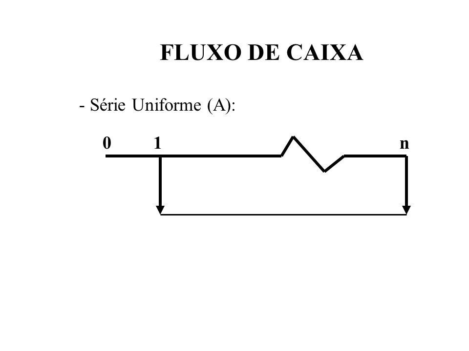 FLUXO DE CAIXA - Série Uniforme (A): 1 n