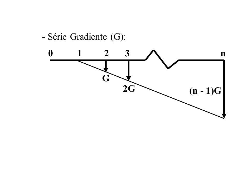 - Série Gradiente (G): 1 2 3 n G 2G (n - 1)G