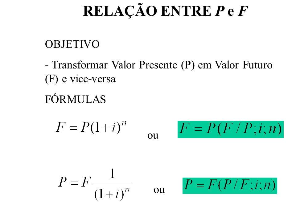 RELAÇÃO ENTRE P e F OBJETIVO