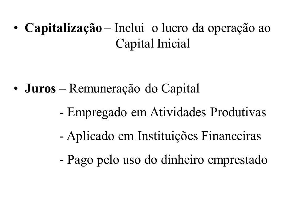 Capitalização – Inclui o lucro da operação ao Capital Inicial