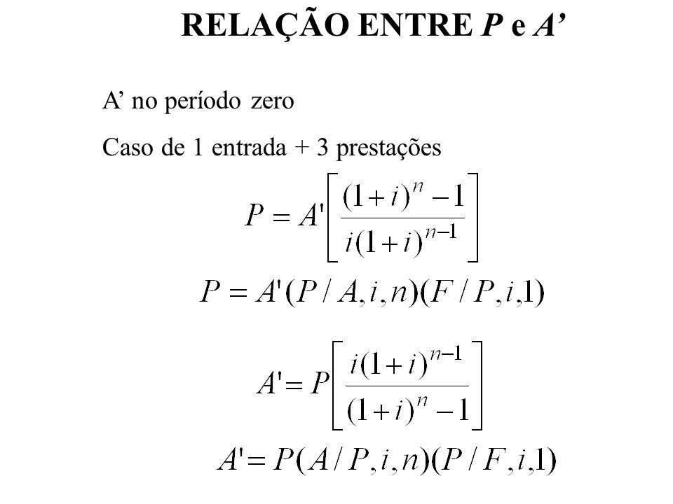 RELAÇÃO ENTRE P e A' A' no período zero