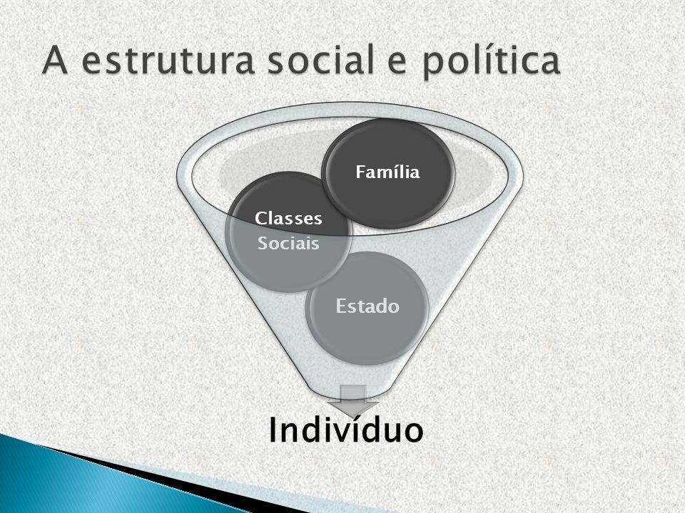 A estrutura social e política
