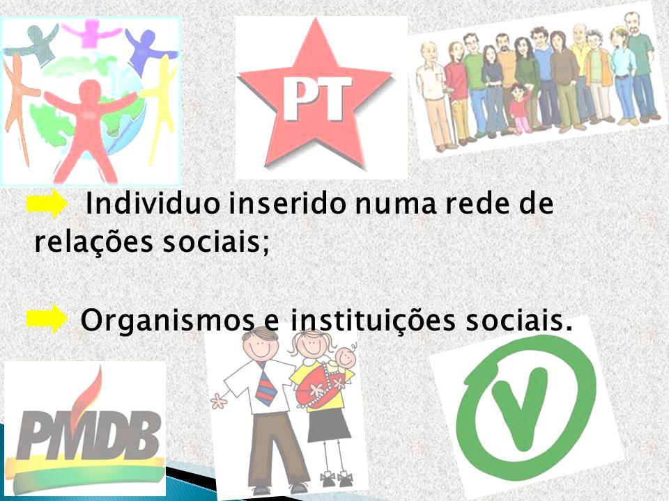 Individuo inserido numa rede de relações sociais;
