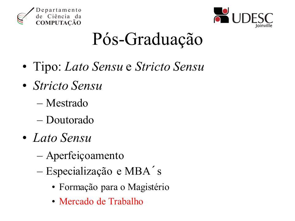 Pós-Graduação Tipo: Lato Sensu e Stricto Sensu Stricto Sensu