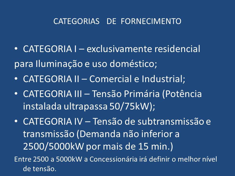 CATEGORIAS DE FORNECIMENTO