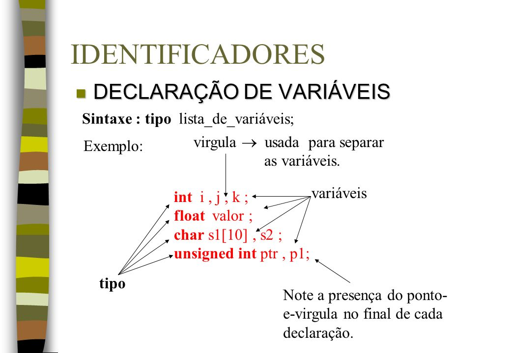 IDENTIFICADORES DECLARAÇÃO DE VARIÁVEIS