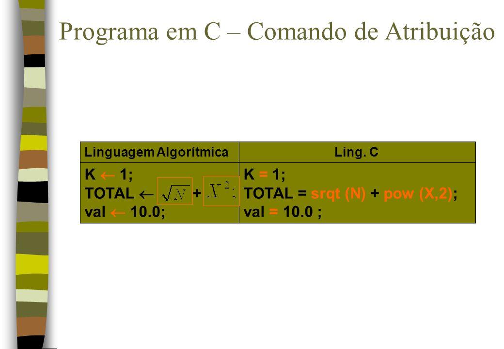 Programa em C – Comando de Atribuição