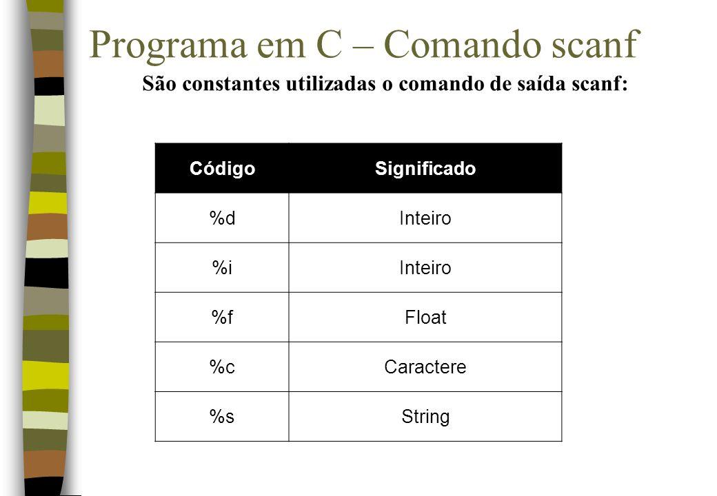Programa em C – Comando scanf