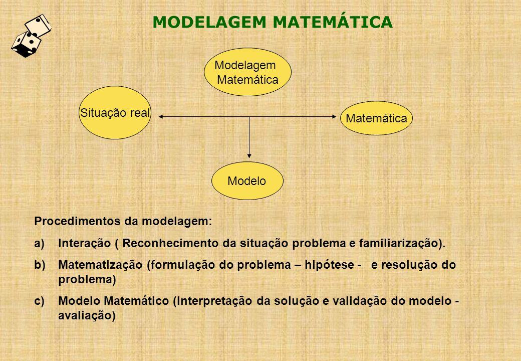 MODELAGEM MATEMÁTICA Modelagem Matemática Situação real Matemática