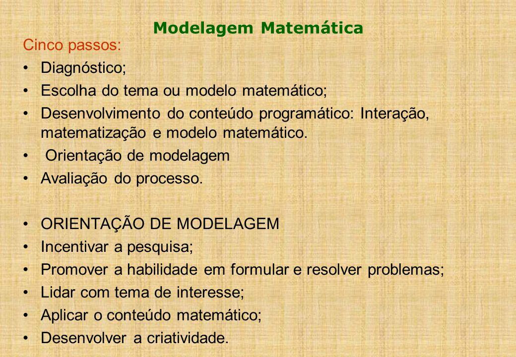 Modelagem Matemática Cinco passos: Diagnóstico; Escolha do tema ou modelo matemático;