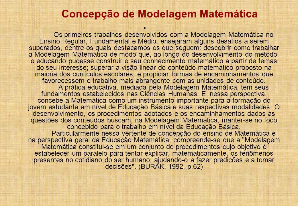 Concepção de Modelagem Matemática