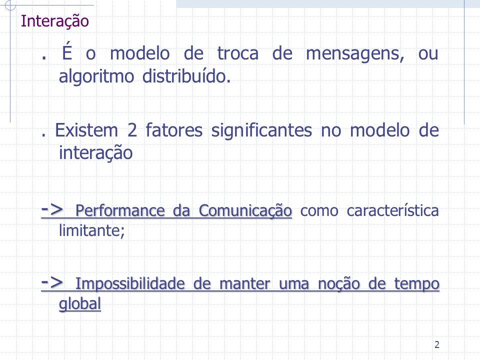 . É o modelo de troca de mensagens, ou algoritmo distribuído.