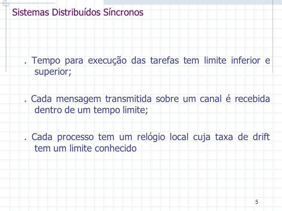 Sistemas Distribuídos Síncronos