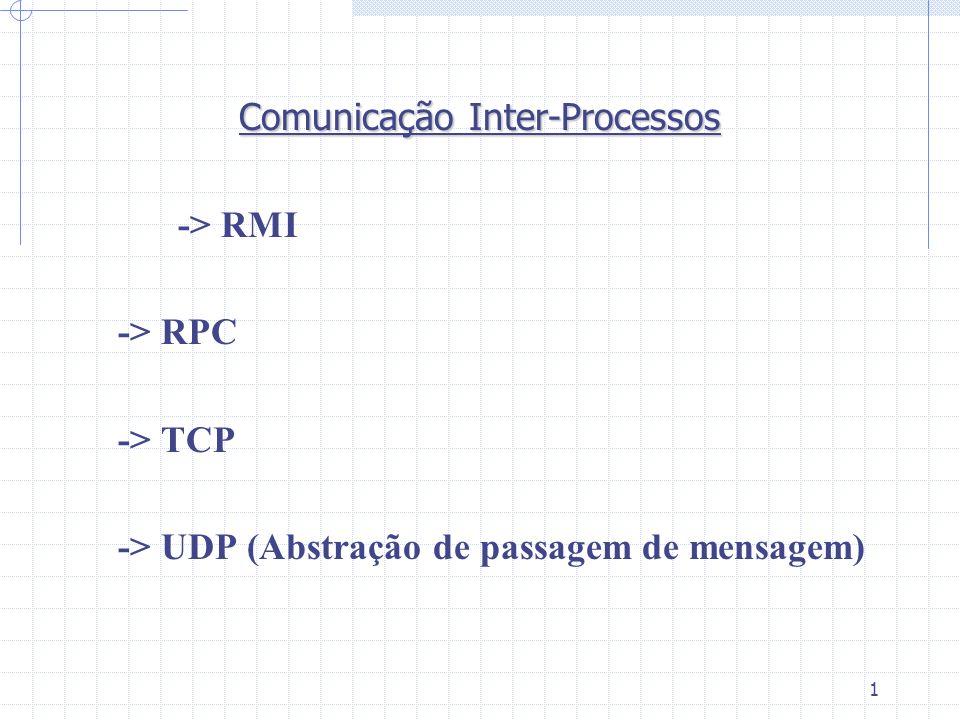 Comunicação Inter-Processos