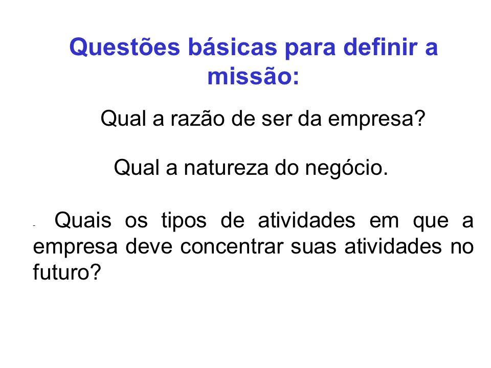 Questões básicas para definir a missão: