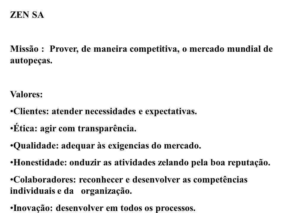 ZEN SA Missão : Prover, de maneira competitiva, o mercado mundial de autopeças. Valores: Clientes: atender necessidades e expectativas.