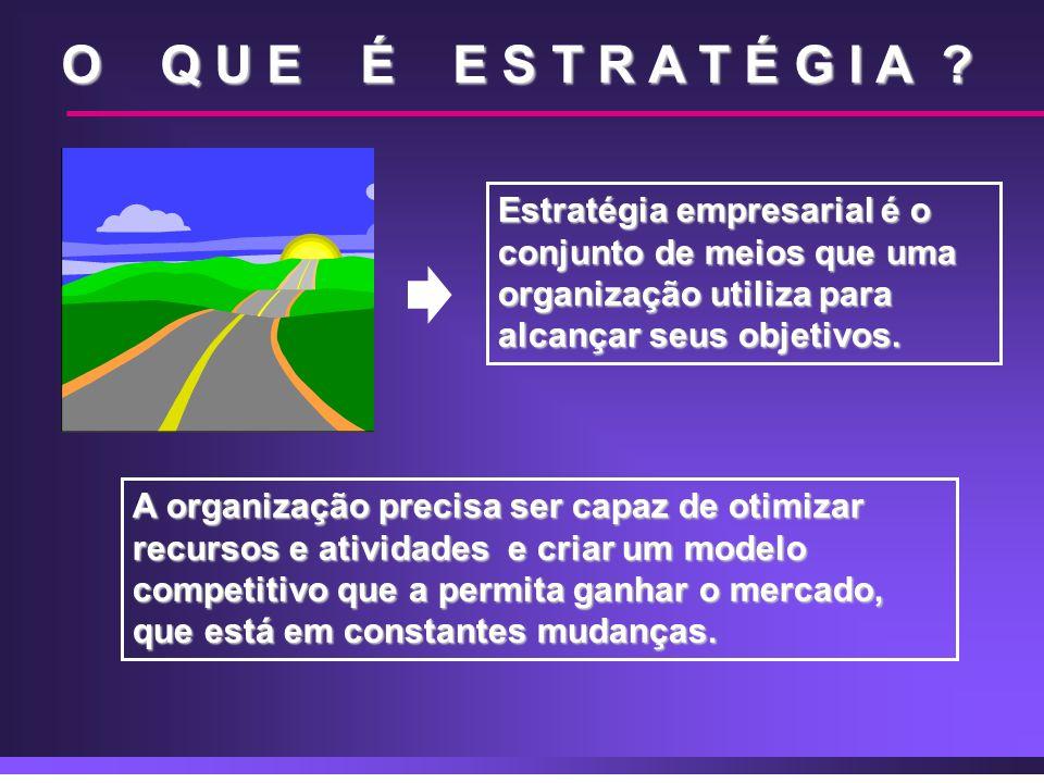 O Q U E É E S T R A T É G I A Estratégia empresarial é o conjunto de meios que uma organização utiliza para alcançar seus objetivos.