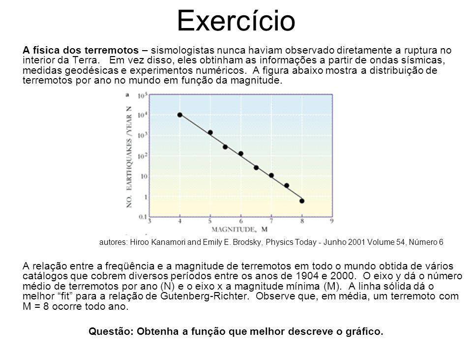 Questão: Obtenha a função que melhor descreve o gráfico.