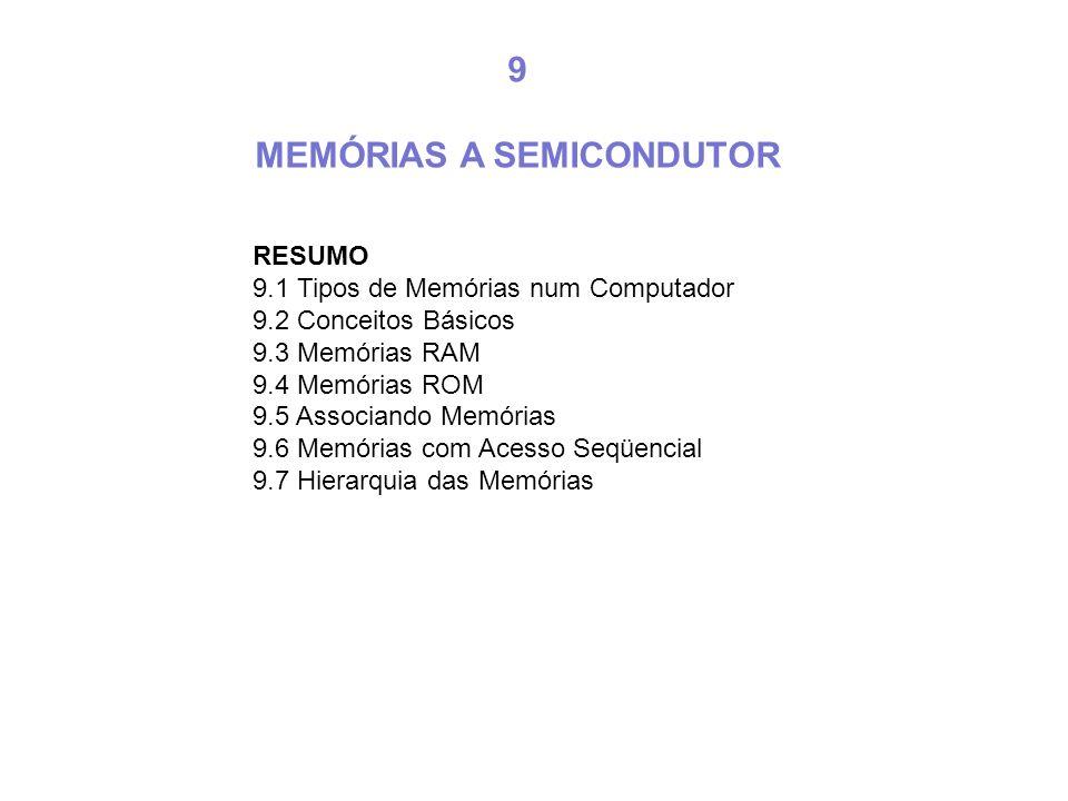 MEMÓRIAS A SEMICONDUTOR
