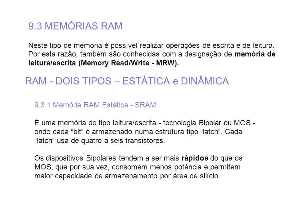 RAM - DOIS TIPOS – ESTÁTICA e DINÂMICA